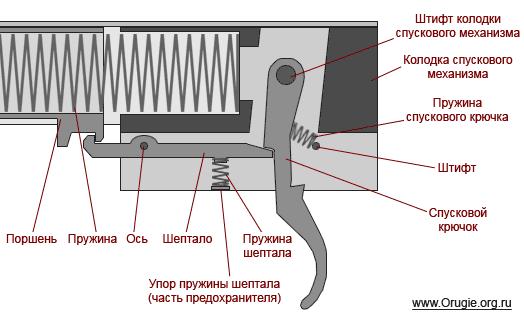 Надульник мр-512 своими руками